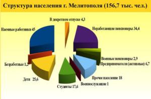 Структура _Рудакова (Копировать1)